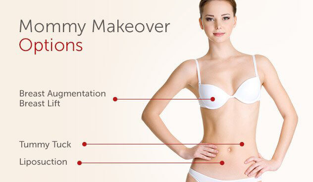 Mommy Makeover in Turkey Graphics